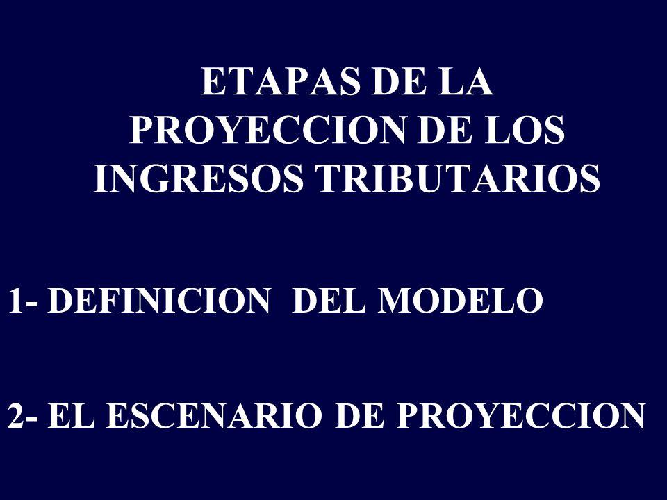 ETAPAS DE LA PROYECCION DE LOS INGRESOS TRIBUTARIOS 1- DEFINICION DEL MODELO 2- EL ESCENARIO DE PROYECCION