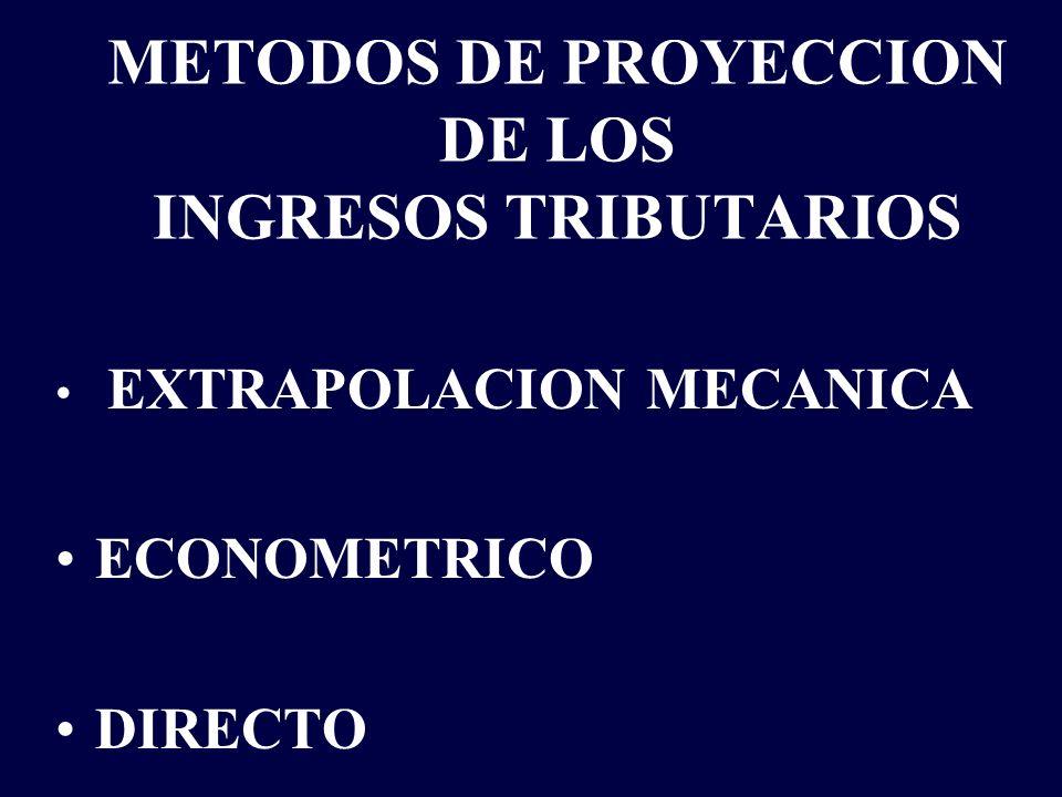 METODO ECONOMETRICO R t+1 = a + b * PIB t+1 R t+1 = R t * (1 + (e * var PIB / PIB t ))