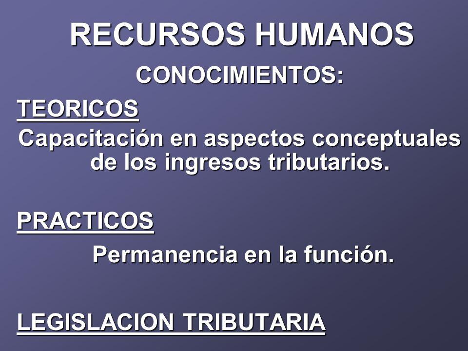 RECURSOS HUMANOS CONOCIMIENTOS:TEORICOS Capacitación en aspectos conceptuales de los ingresos tributarios.