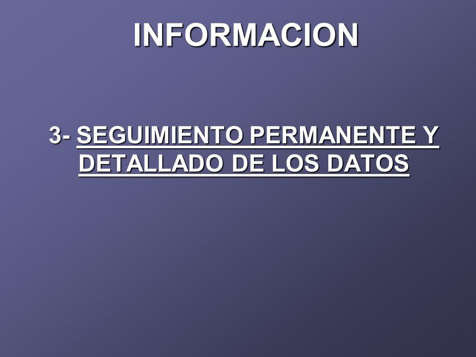 INFORMACION 3- SEGUIMIENTO PERMANENTE Y DETALLADO DE LOS DATOS
