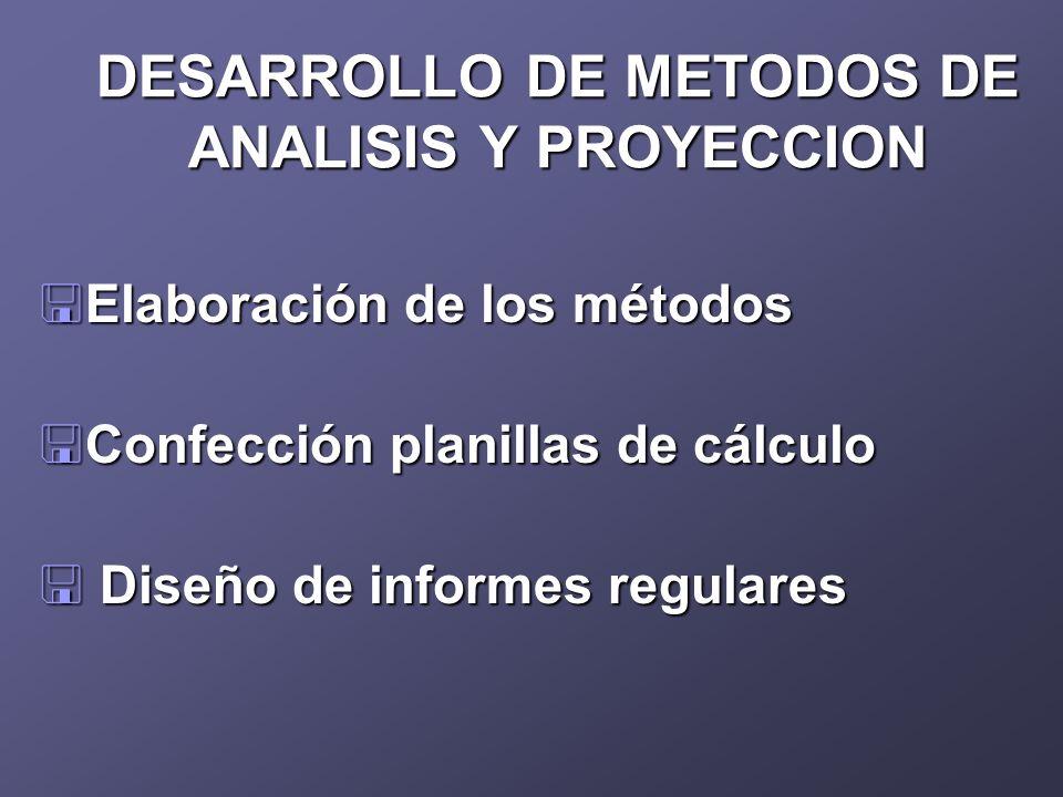 DESARROLLO DE METODOS DE ANALISIS Y PROYECCION <Elaboración de los métodos <Confección planillas de cálculo < Diseño de informes regulares