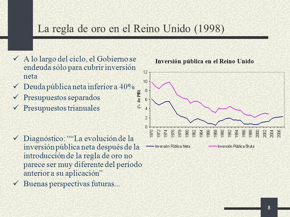 9 Opción 1- bis: el Manual de Estadísticas de las Finanzas públicas 2001