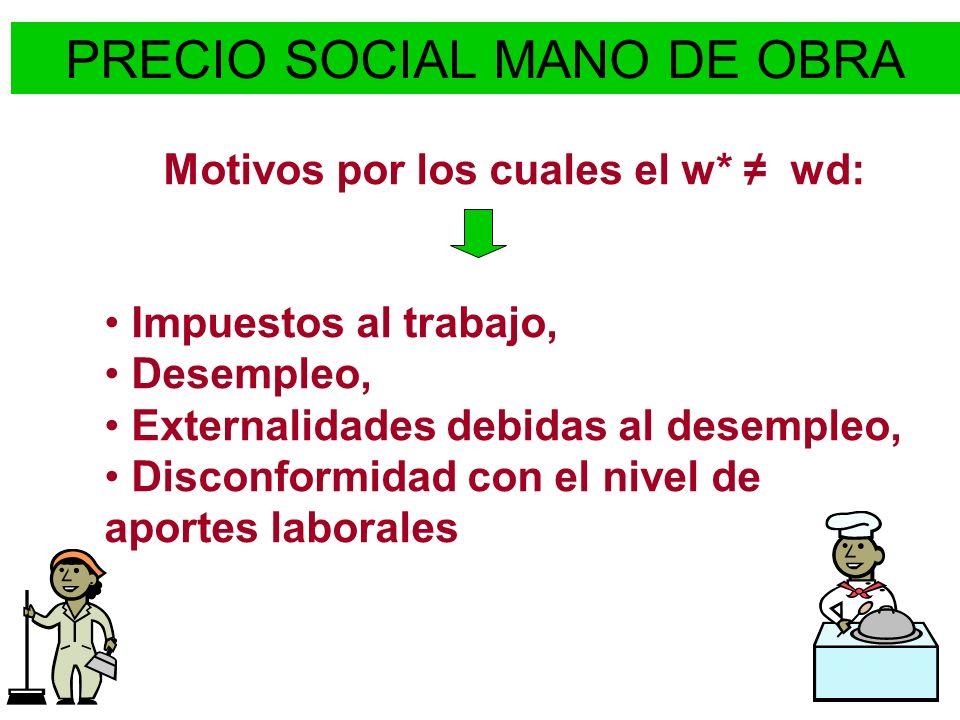 PRECIO SOCIAL MANO DE OBRA Motivos por los cuales el w* wd: Impuestos al trabajo, Desempleo, Externalidades debidas al desempleo, Disconformidad con e