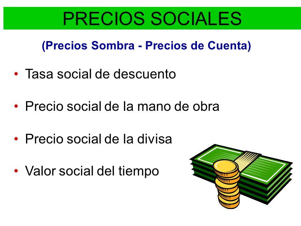 PRECIOS SOCIALES (Precios Sombra - Precios de Cuenta) Tasa social de descuento Precio social de la mano de obra Precio social de la divisa Valor socia
