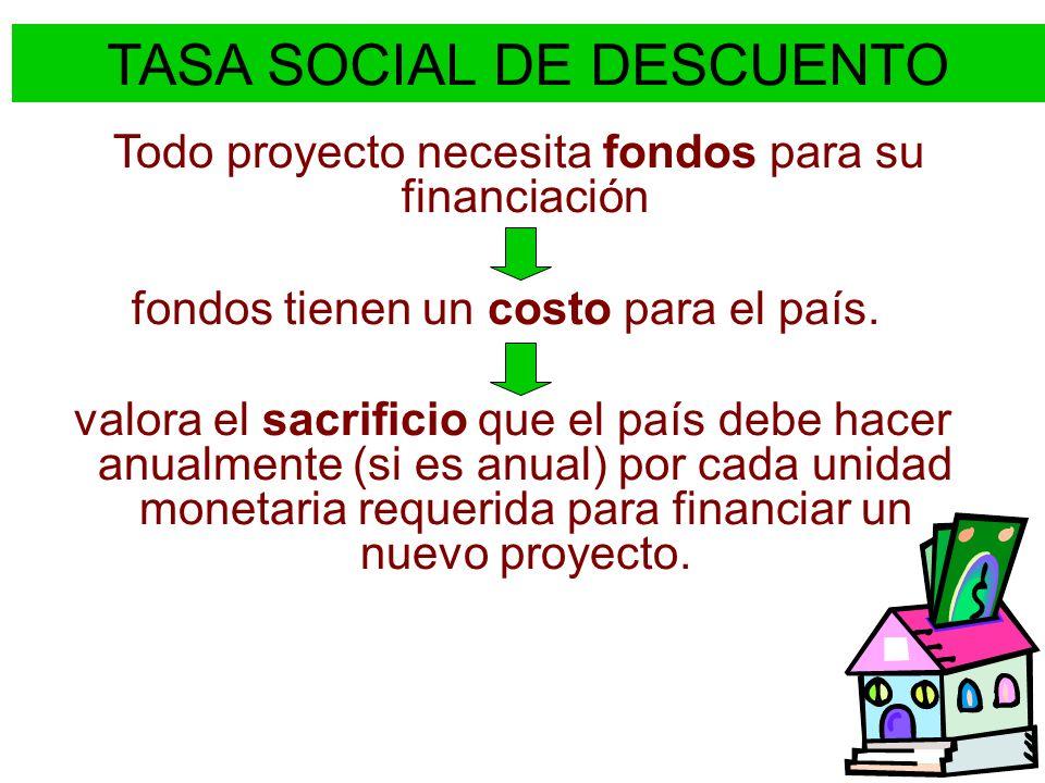 TASA SOCIAL DE DESCUENTO Todo proyecto necesita fondos para su financiación fondos tienen un costo para el país. valora el sacrificio que el país debe