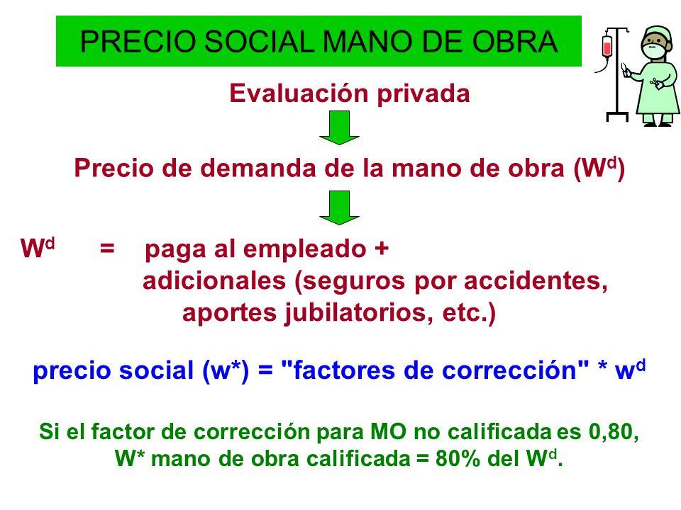 Evaluación privada PRECIO SOCIAL MANO DE OBRA W d = paga al empleado + adicionales (seguros por accidentes, aportes jubilatorios, etc.) Precio de dema