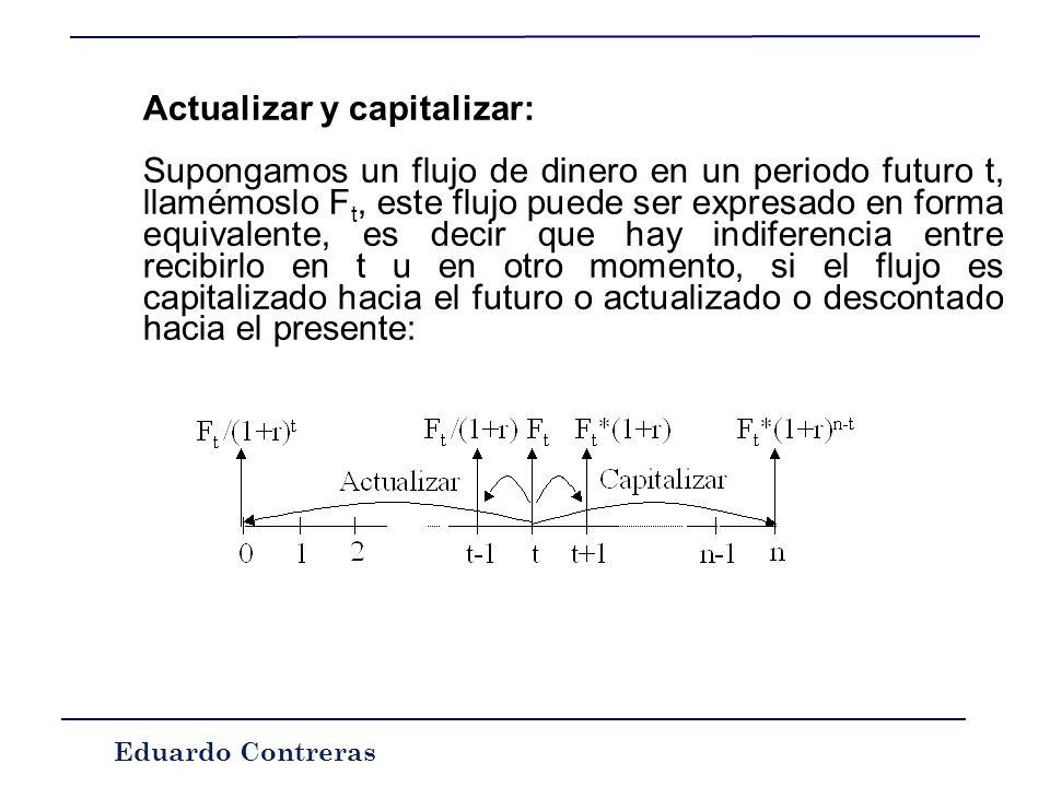 Eduardo Contreras Tasas de interés Habitualmente el costo de oportunidad del dinero se expresa como una tasa de interés expresada para un cierto perio