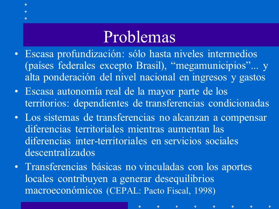 Problemas Escasa profundización: sólo hasta niveles intermedios (países federales excepto Brasil), megamunicipios... y alta ponderación del nivel naci