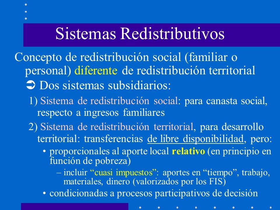 Sistemas Redistributivos Concepto de redistribución social (familiar o personal) diferente de redistribución territorial Dos sistemas subsidiarios: 1)