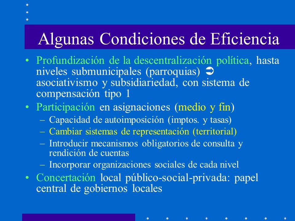 Algunas Condiciones de Eficiencia Profundización de la descentralización política, hasta niveles submunicipales (parroquias) asociativismo y subsidiar