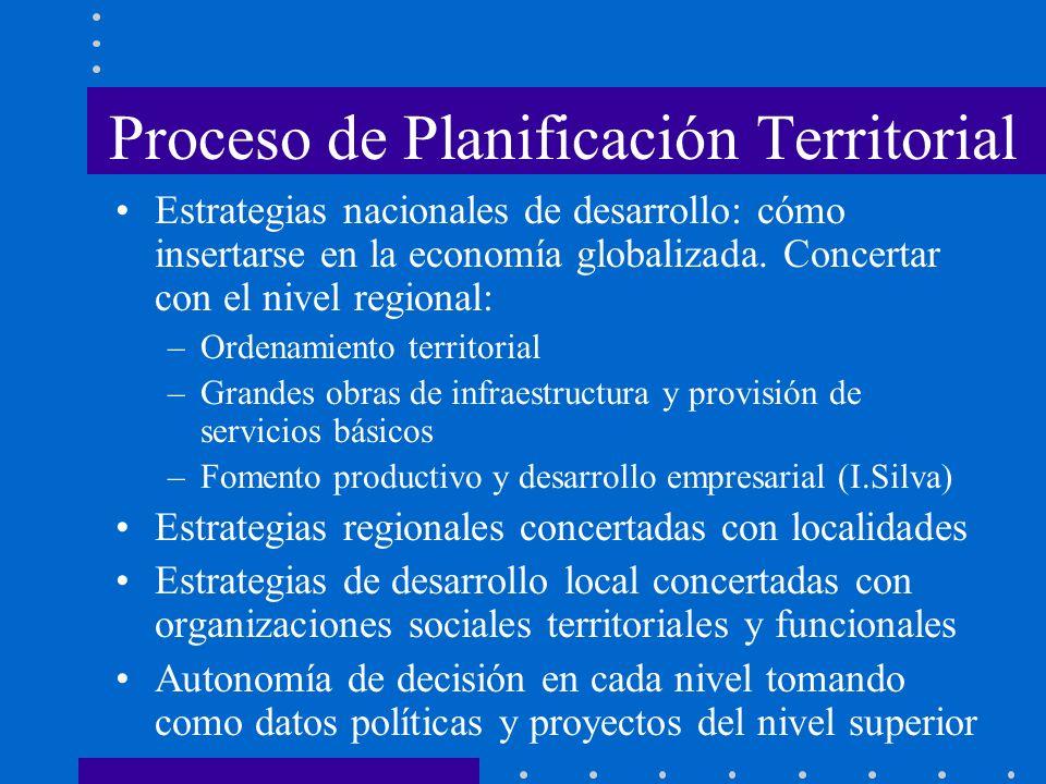 Proceso de Planificación Territorial Estrategias nacionales de desarrollo: cómo insertarse en la economía globalizada. Concertar con el nivel regional