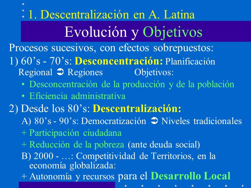 1. Descentralización en A. Latina Evolución y Objetivos Procesos sucesivos, con efectos sobrepuestos: 1) 60s - 70s: Desconcentración: Planificación Re