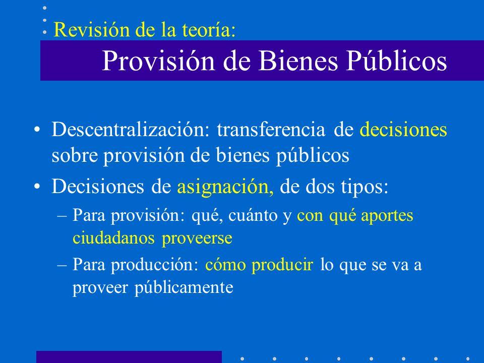 Revisión de la teoría: Provisión de Bienes Públicos Descentralización: transferencia de decisiones sobre provisión de bienes públicos Decisiones de as