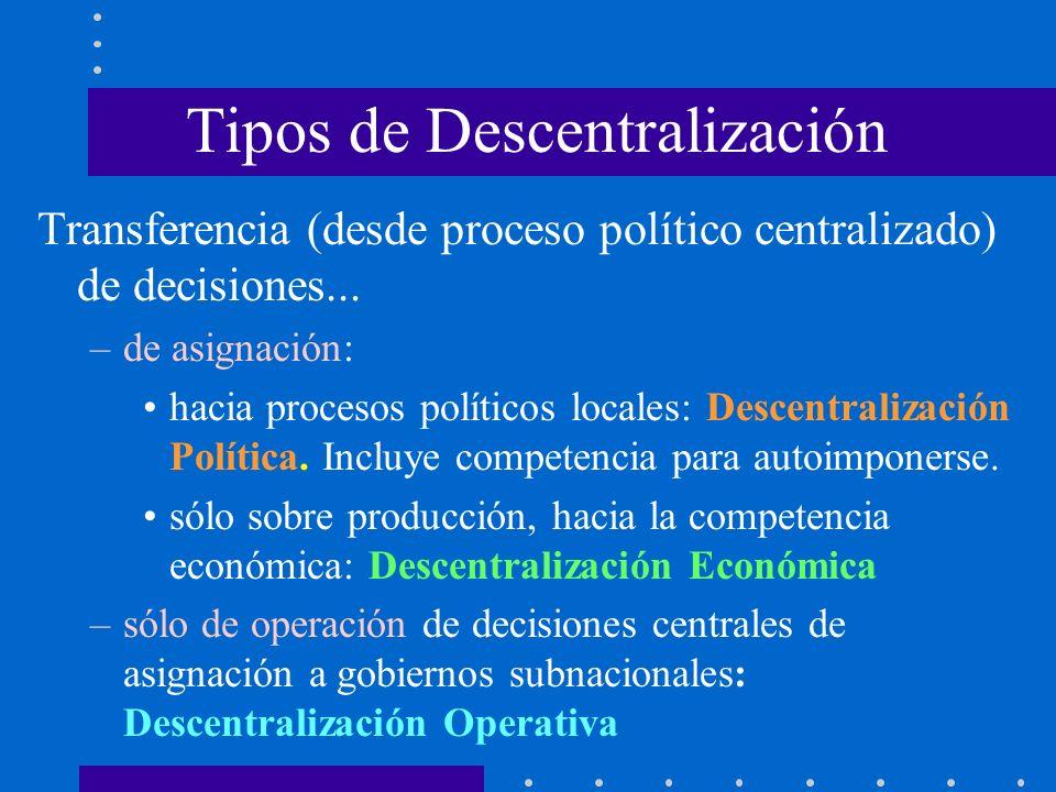 Tipos de Descentralización Transferencia (desde proceso político centralizado) de decisiones... –de asignación: hacia procesos políticos locales: Desc