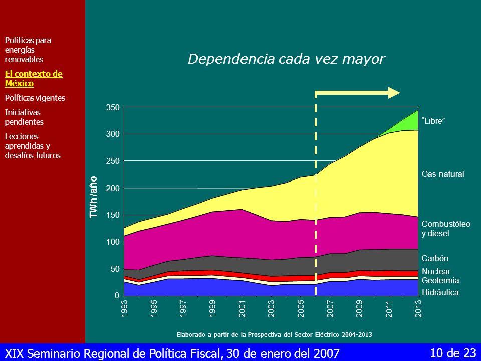 XIX Seminario Regional de Política Fiscal, 30 de enero del 2007 10 de 23 Elaborado a partir de la Prospectiva del Sector Eléctrico 2004-2013 350 TWh /