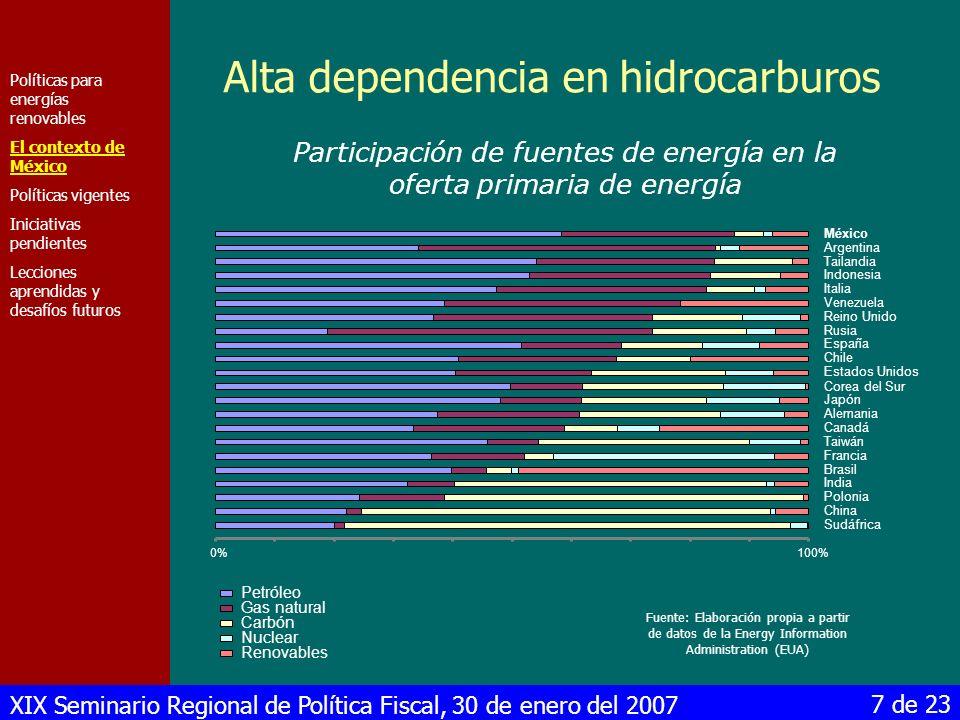 XIX Seminario Regional de Política Fiscal, 30 de enero del 2007 18 de 23 Modificación a la Ley Federal de Derechos Presentada el 13 de octubre del 2005 Carbon tax: Cargo por derechos aplicado a la venta de combustibles fósiles, proporcional a las emisiones de CO 2 Aumento aproximado de 0.2% en los precios de combustibles Los recursos captados (US$100M/año) se canalizarían a incentivos para energías renovables Políticas para energías renovables El contexto de México Políticas vigentes Iniciativas pendientes Lecciones aprendidas y desafíos futuros