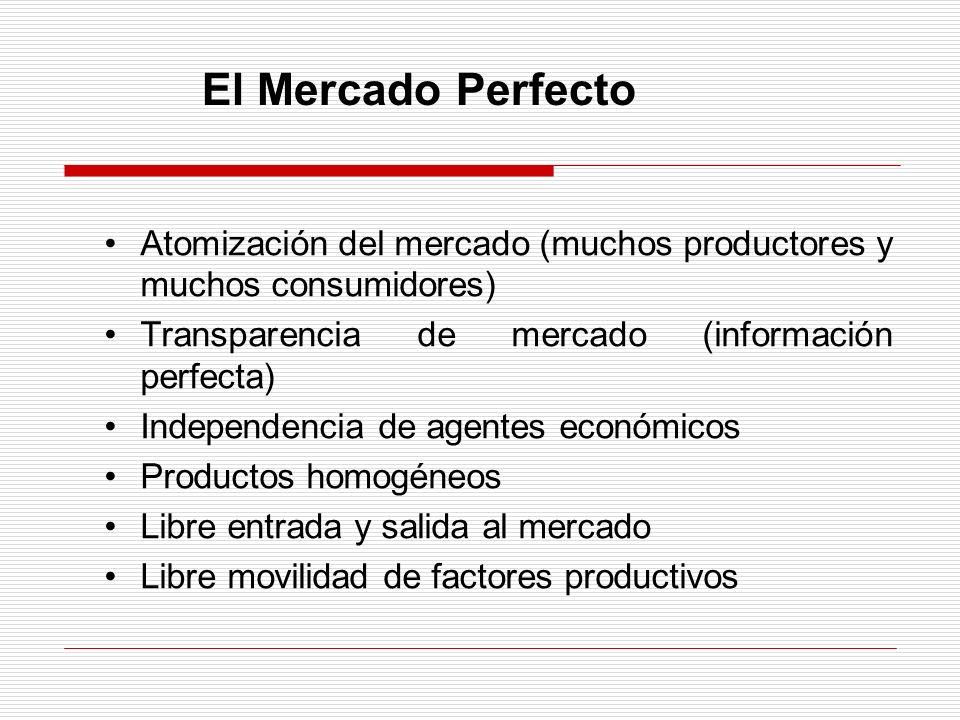 El Mercado Perfecto Atomización del mercado (muchos productores y muchos consumidores) Transparencia de mercado (información perfecta) Independencia de agentes económicos Productos homogéneos Libre entrada y salida al mercado Libre movilidad de factores productivos