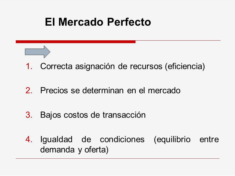 El Mercado Perfecto 1.Correcta asignación de recursos (eficiencia) 2.Precios se determinan en el mercado 3.Bajos costos de transacción 4.Igualdad de condiciones (equilibrio entre demanda y oferta)