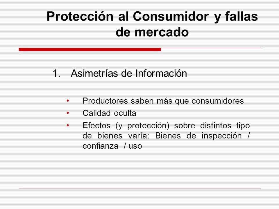 Protección al Consumidor y fallas de mercado 1.Asimetrías de Información Productores saben más que consumidores Calidad oculta Efectos (y protección) sobre distintos tipo de bienes varía: Bienes de inspección / confianza / uso