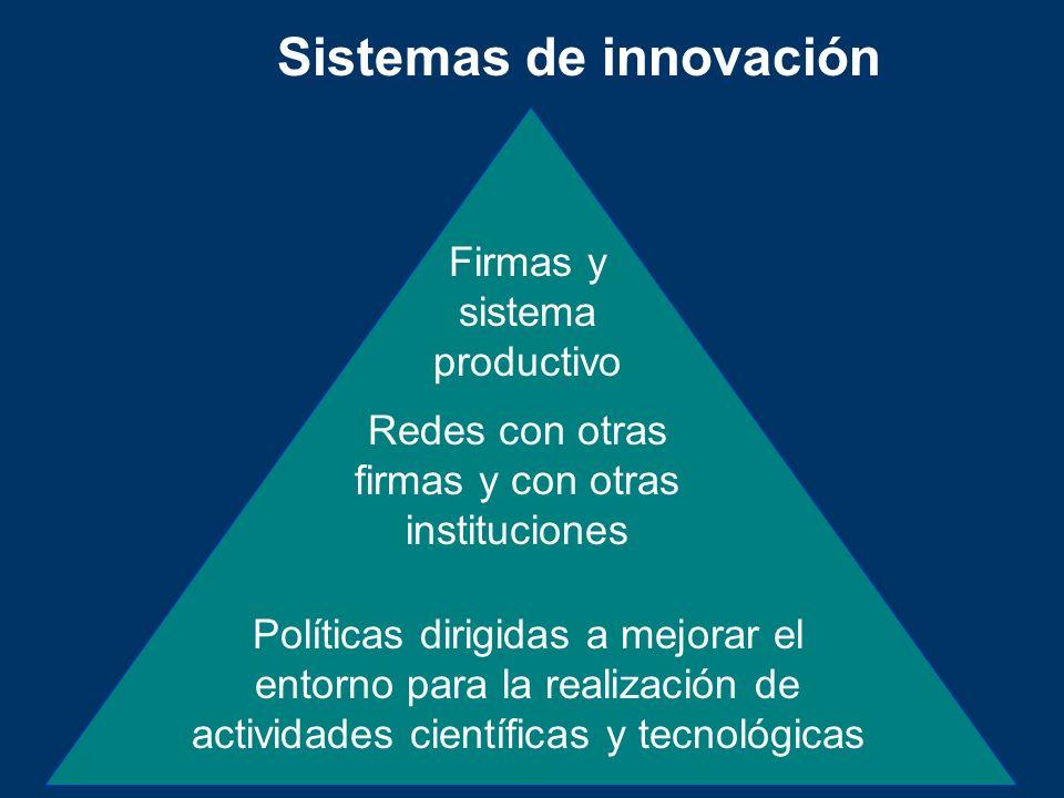 Transición hacia economías mas abiertas, desreguladas y privatizadas Una profunda transformación de los sistemas establecidos en la fase de crecimiento impulsada por el estado.