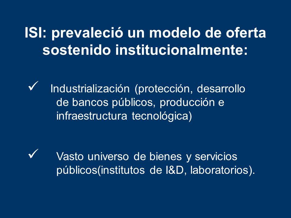 Transformación del Sistema Productivo Proceso simultáneo de modernización e inhibición de las capacidades nacionales.