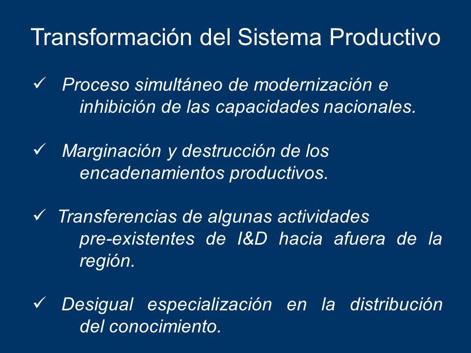 Redes y Sistemas de Innovación antes y después de los shocks económicos Densidad local Capacidades en la ingeniería local e imitación de productos Modernización proceso productivo (firmas exportadoras) ISI Nuevo marco regulatorio después de los shocks