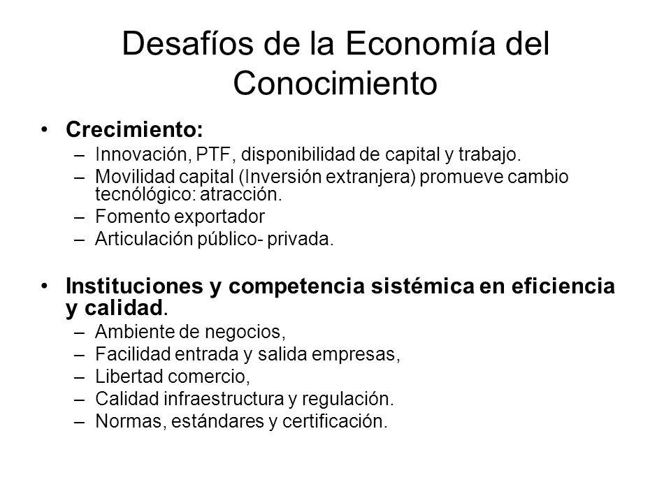 Desafíos de la Economía del Conocimiento Crecimiento: –Innovación, PTF, disponibilidad de capital y trabajo.