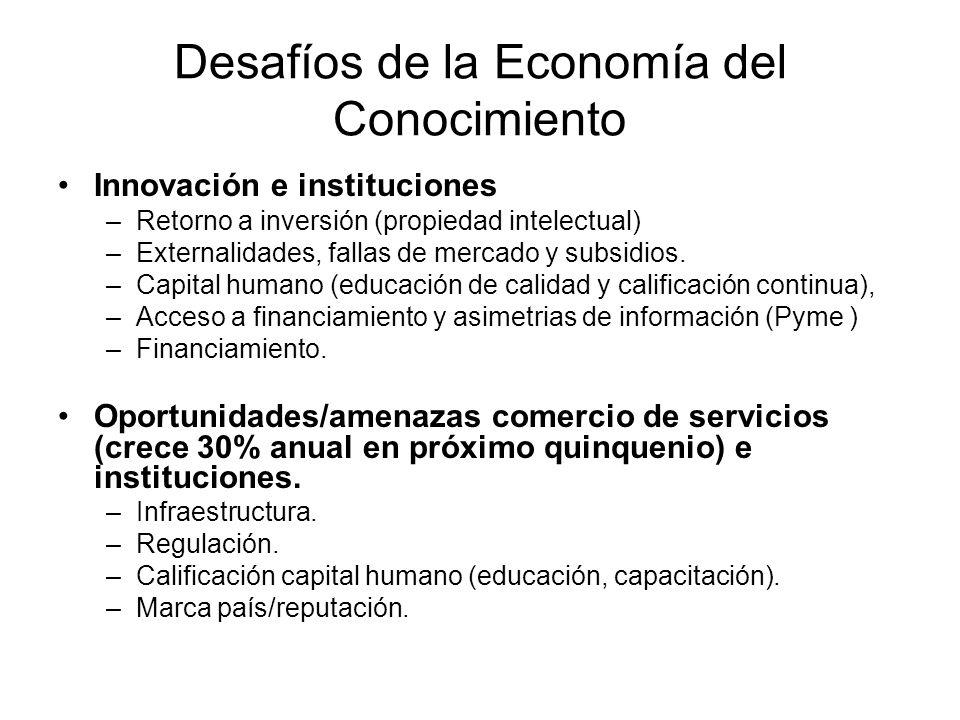 Desafíos de la Economía del Conocimiento Innovación e instituciones –Retorno a inversión (propiedad intelectual) –Externalidades, fallas de mercado y subsidios.