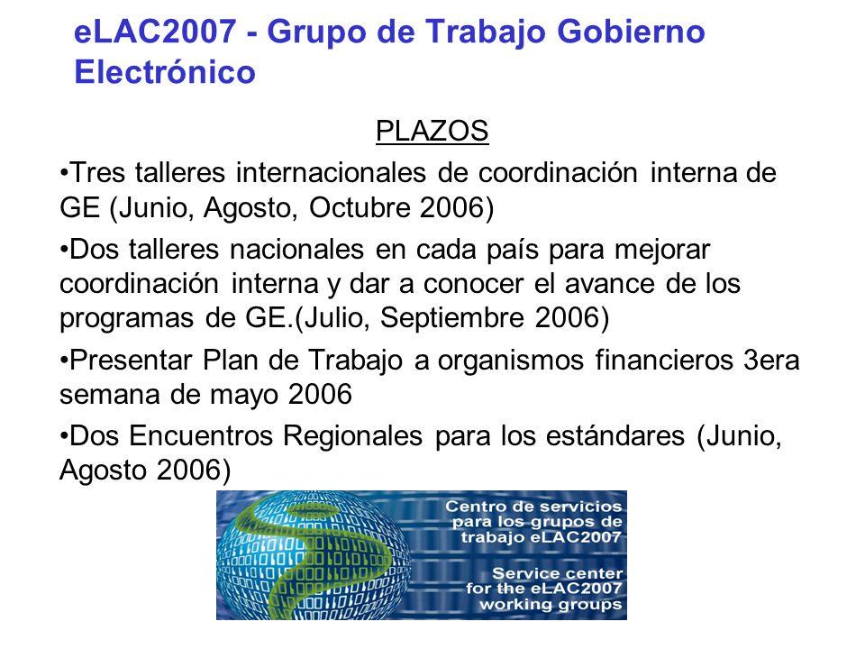 eLAC2007 - Grupo de Trabajo Gobierno Electrónico PLAZOS Tres talleres internacionales de coordinación interna de GE (Junio, Agosto, Octubre 2006) Dos talleres nacionales en cada país para mejorar coordinación interna y dar a conocer el avance de los programas de GE.(Julio, Septiembre 2006) Presentar Plan de Trabajo a organismos financieros 3era semana de mayo 2006 Dos Encuentros Regionales para los estándares (Junio, Agosto 2006)