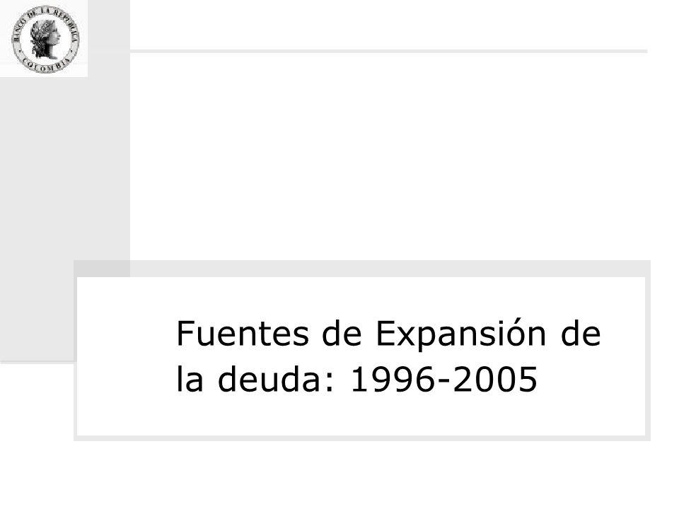 Fuentes de Expansión de la deuda: 1996-2005