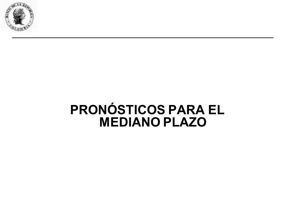 PRONÓSTICOS PARA EL MEDIANO PLAZO