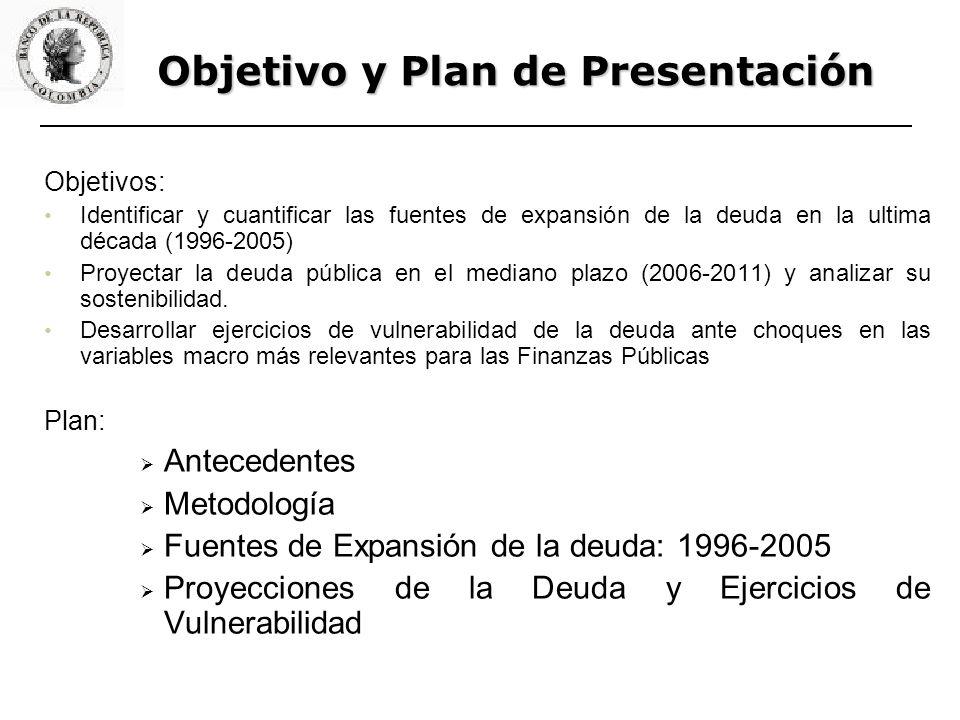 Objetivo y Plan de Presentación Objetivos: Identificar y cuantificar las fuentes de expansión de la deuda en la ultima década (1996-2005) Proyectar la deuda pública en el mediano plazo (2006-2011) y analizar su sostenibilidad.