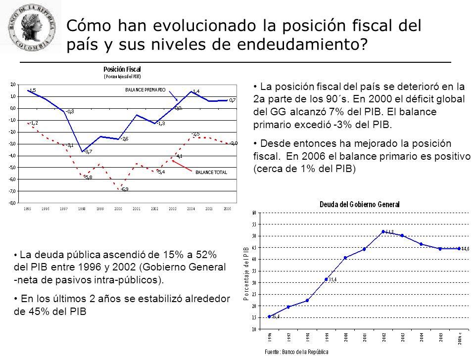 Cómo han evolucionado la posición fiscal del país y sus niveles de endeudamiento? La posición fiscal del país se deterioró en la 2a parte de los 90´s.