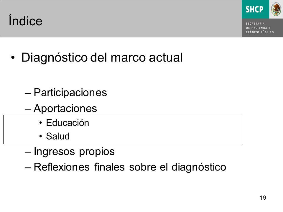 19 Índice Diagnóstico del marco actual –Participaciones –Aportaciones Educación Salud –Ingresos propios –Reflexiones finales sobre el diagnóstico