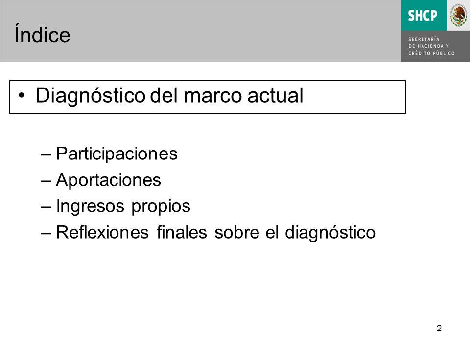 2 Índice Diagnóstico del marco actual –Participaciones –Aportaciones –Ingresos propios –Reflexiones finales sobre el diagnóstico