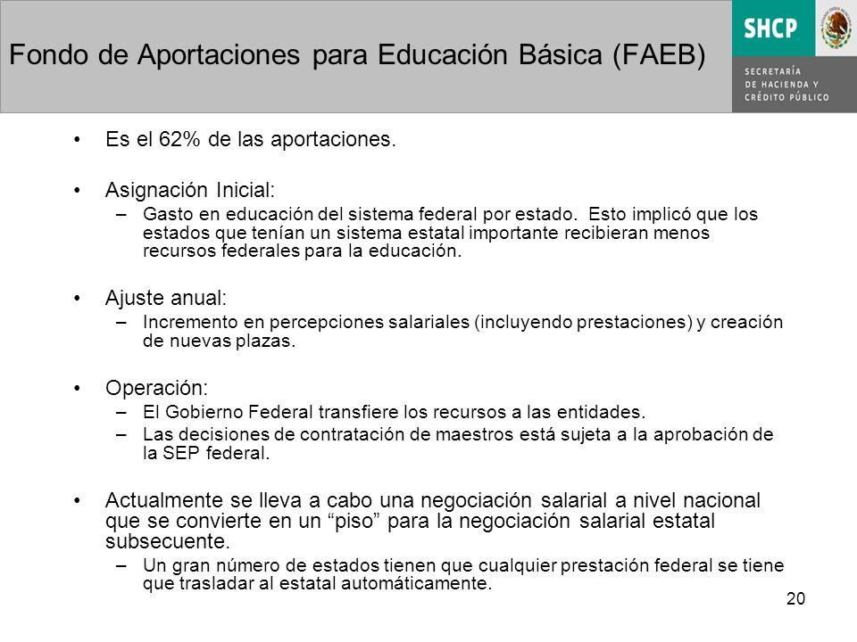 20 Fondo de Aportaciones para Educación Básica (FAEB) Es el 62% de las aportaciones.