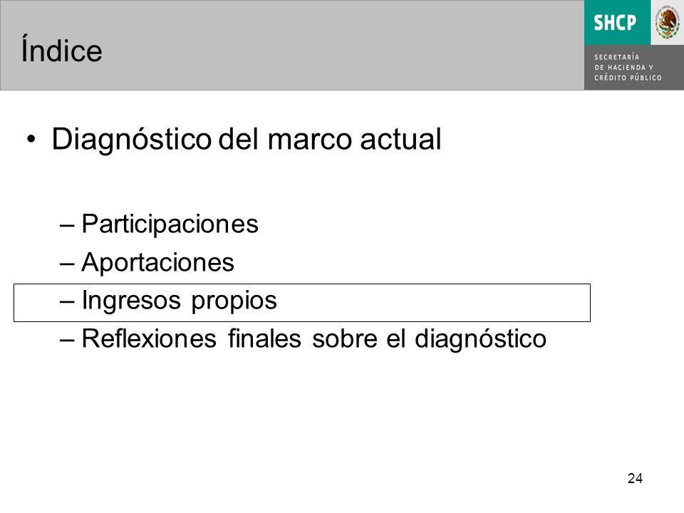24 Índice Diagnóstico del marco actual –Participaciones –Aportaciones –Ingresos propios –Reflexiones finales sobre el diagnóstico