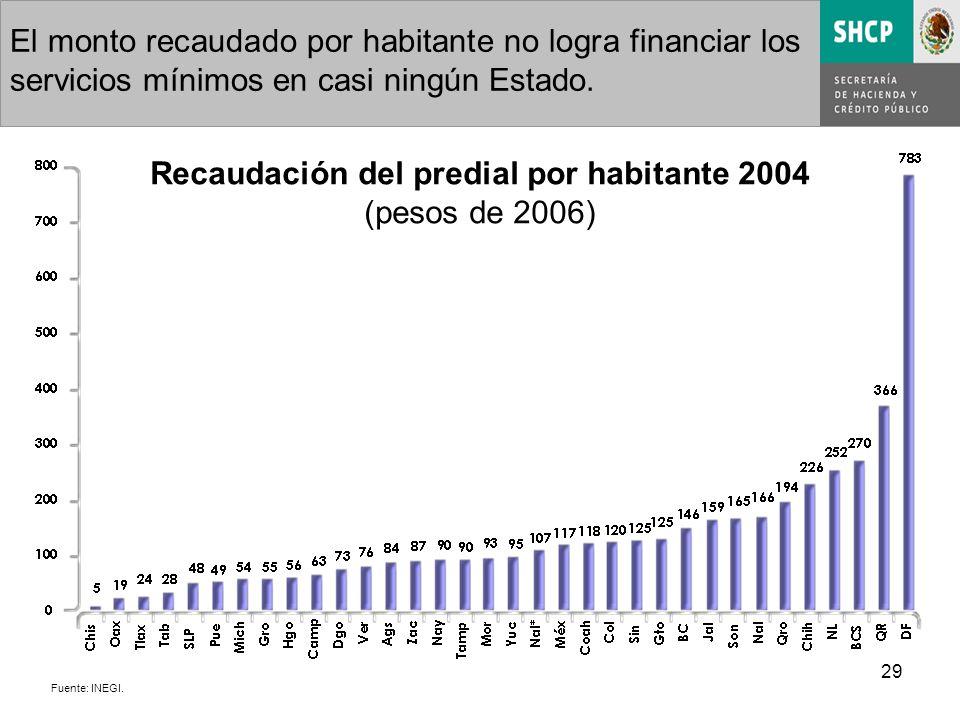 29 Recaudación del predial por habitante 2004 (pesos de 2006) Fuente: INEGI.