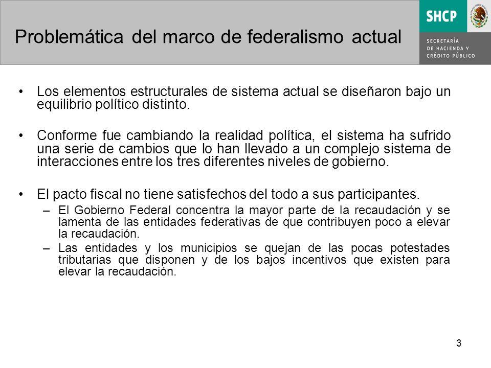 3 Problemática del marco de federalismo actual Los elementos estructurales de sistema actual se diseñaron bajo un equilibrio político distinto.