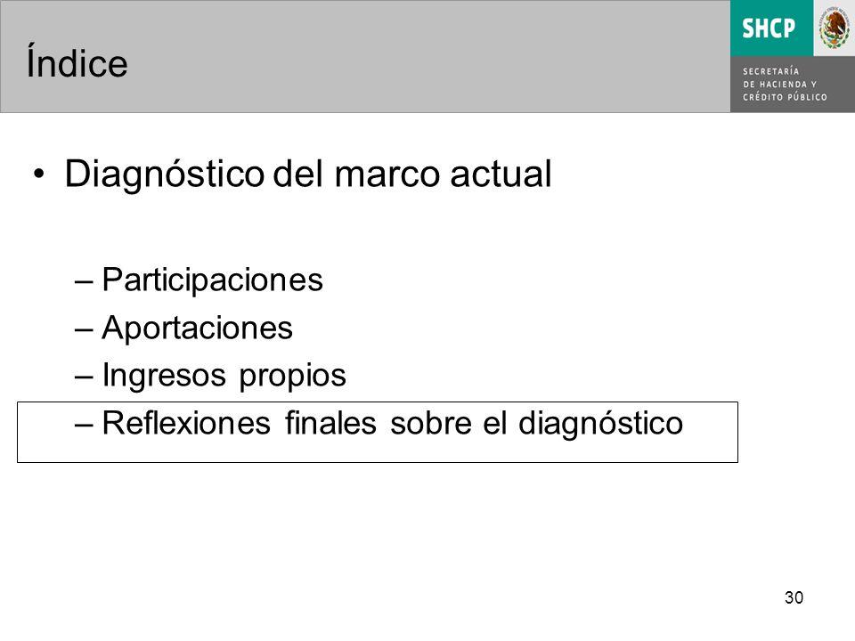 30 Índice Diagnóstico del marco actual –Participaciones –Aportaciones –Ingresos propios –Reflexiones finales sobre el diagnóstico
