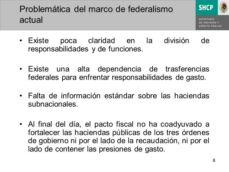 6 Problemática del marco de federalismo actual Existe poca claridad en la división de responsabilidades y de funciones.