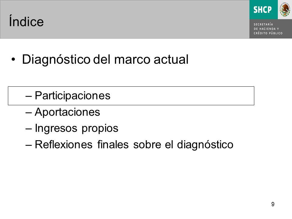 9 Índice Diagnóstico del marco actual –Participaciones –Aportaciones –Ingresos propios –Reflexiones finales sobre el diagnóstico