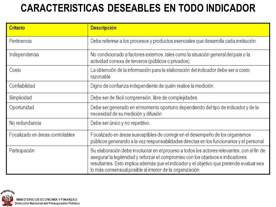 CriterioDescripción PertinenciaDebe referirse a los procesos y productos esenciales que desarrolla cada institución. IndependenciaNo condicionado a fa