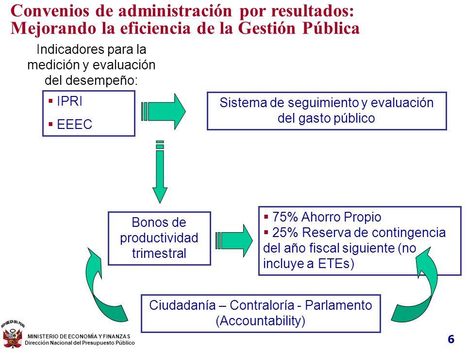 6 Convenios de administración por resultados: Mejorando la eficiencia de la Gestión Pública Indicadores para la medición y evaluación del desempeño: I