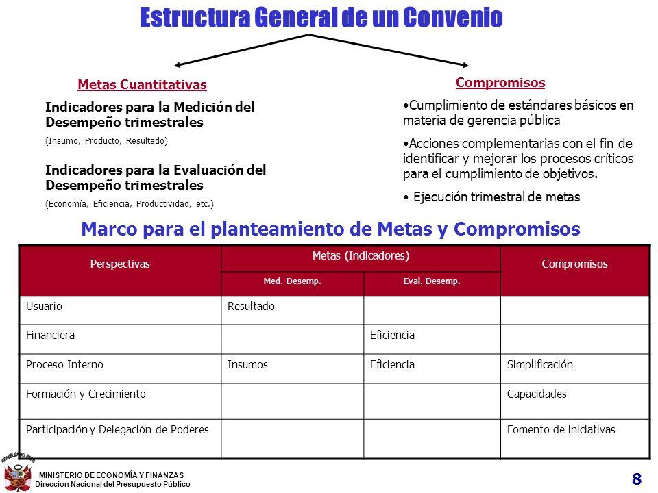 8 MINISTERIO DE ECONOMÍA Y FINANZAS Dirección Nacional del Presupuesto Público Metas Cuantitativas Compromisos Indicadores para la Medición del Desemp