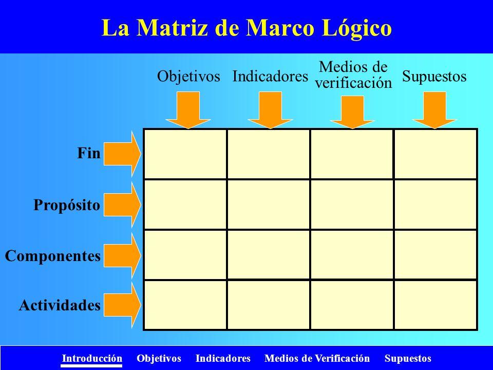 Introducción Objetivos Indicadores Medios de Verificación Supuestos La Matriz de Marco Lógico Fin Propósito ComponentesActividades ObjetivosIndicadore