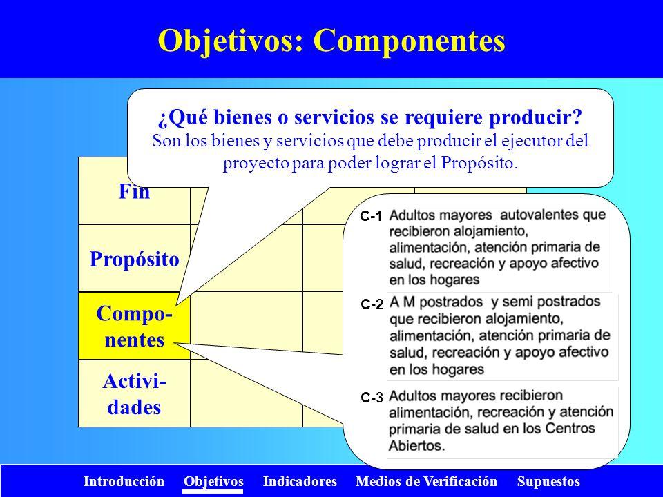 Introducción Objetivos Indicadores Medios de Verificación Supuestos Objetivos: Componentes Fin Propósito Compo- nentes Activi- dades ¿Qué bienes o ser