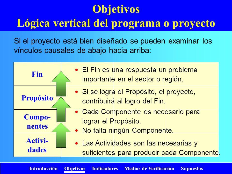 Propósito Compo- nentes Activi- dades Fin Objetivos Lógica vertical del programa o proyecto Si el proyecto está bien diseñado se pueden examinar los v