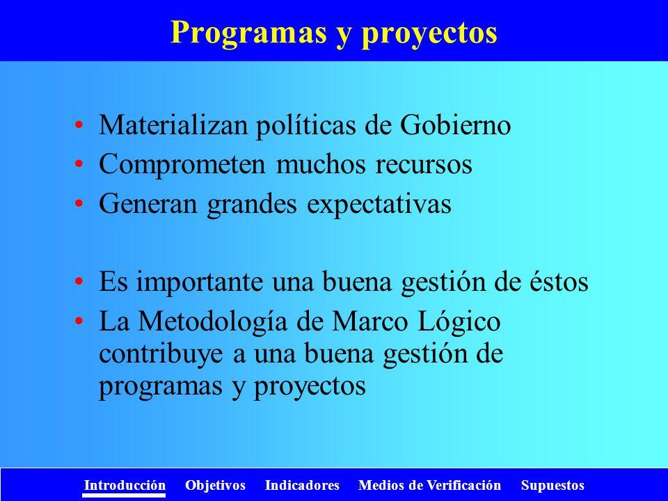Introducción Objetivos Indicadores Medios de Verificación Supuestos Programas y proyectos Materializan políticas de Gobierno Comprometen muchos recurs