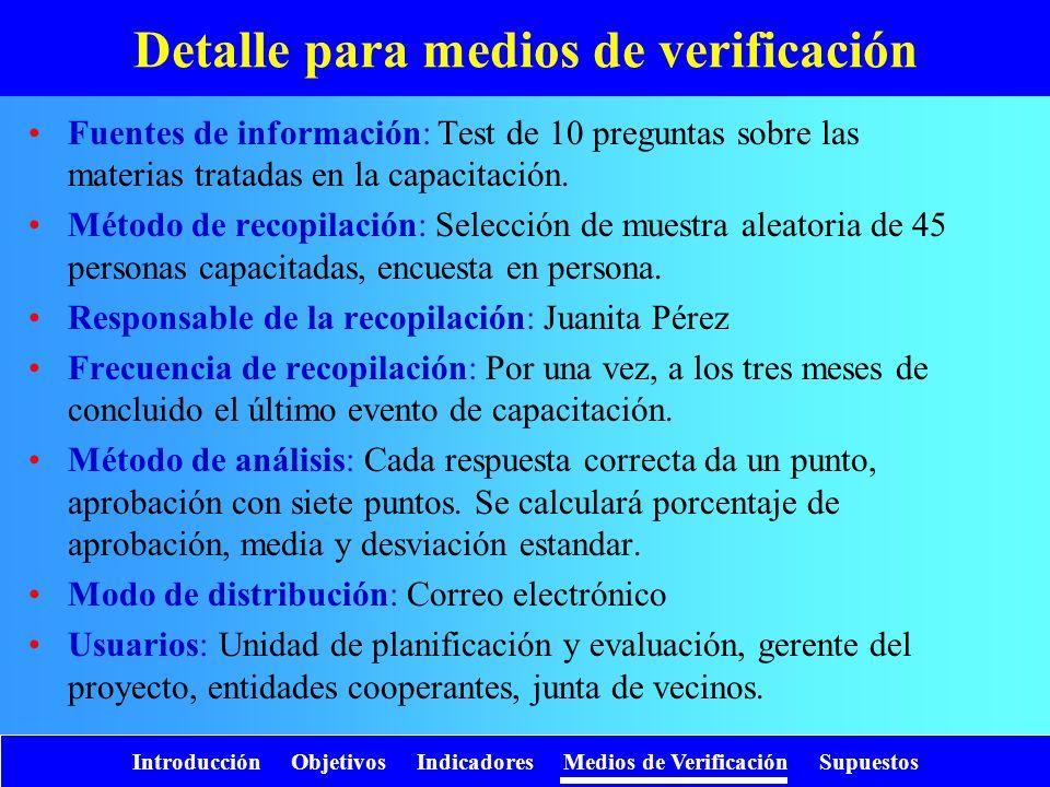 Introducción Objetivos Indicadores Medios de Verificación Supuestos Detalle para medios de verificación Fuentes de información: Test de 10 preguntas s